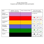 Appraisal Maps Key